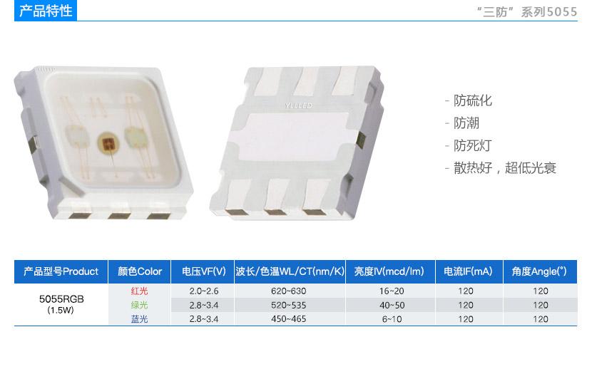 三防系列5055RGB1.5W