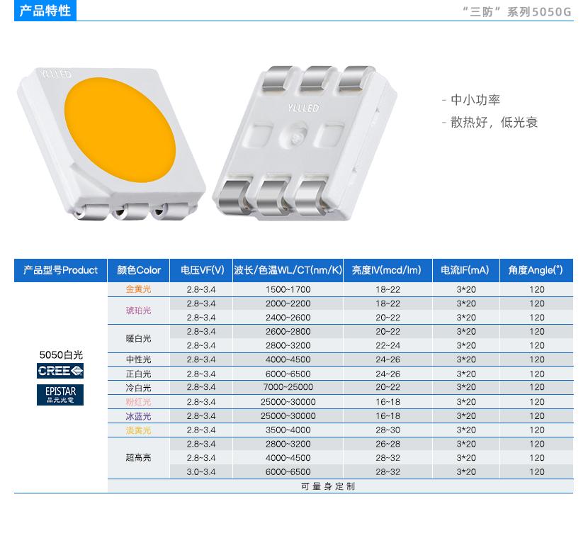 3产品特性50G.jpg