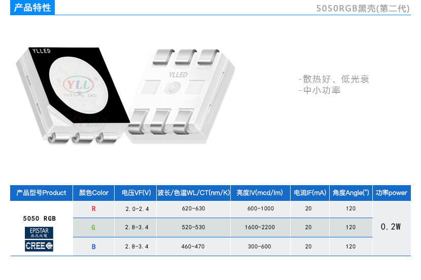 3黑壳产品特性.jpg