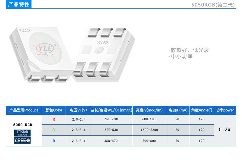 3白壳产品特性.jpg