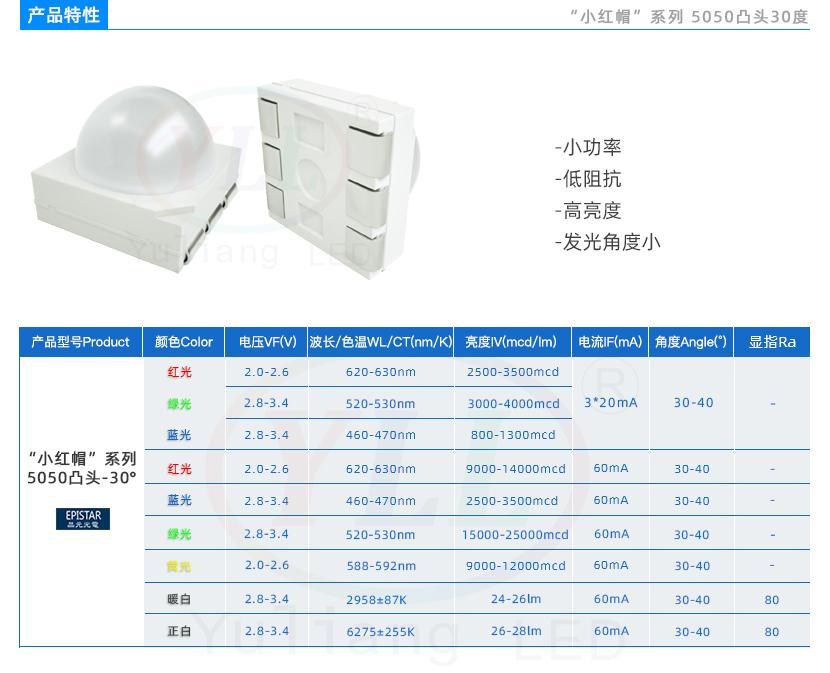5050凸头产品特性.jpg