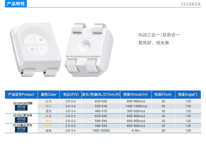 3产品特性.jpg