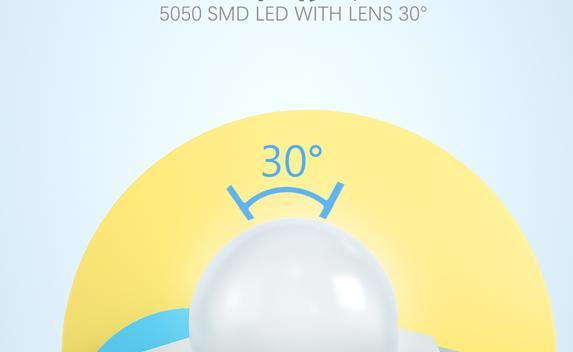 """新品上市丨""""小红帽""""系列5050凸头RGB/红光/黄光/蓝光/绿光/白光等全色系贴片LED灯珠"""