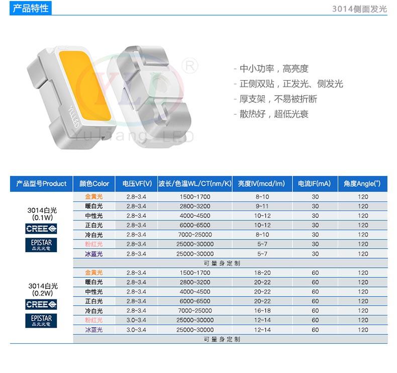 3014白光侧发光LED特性及参数