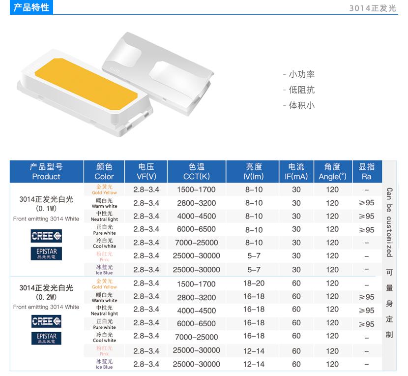 3产品特性白光.jpg