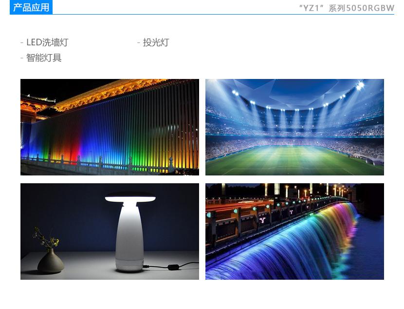 YZ1系列中功率1.5W5050RGBW贴片led应用