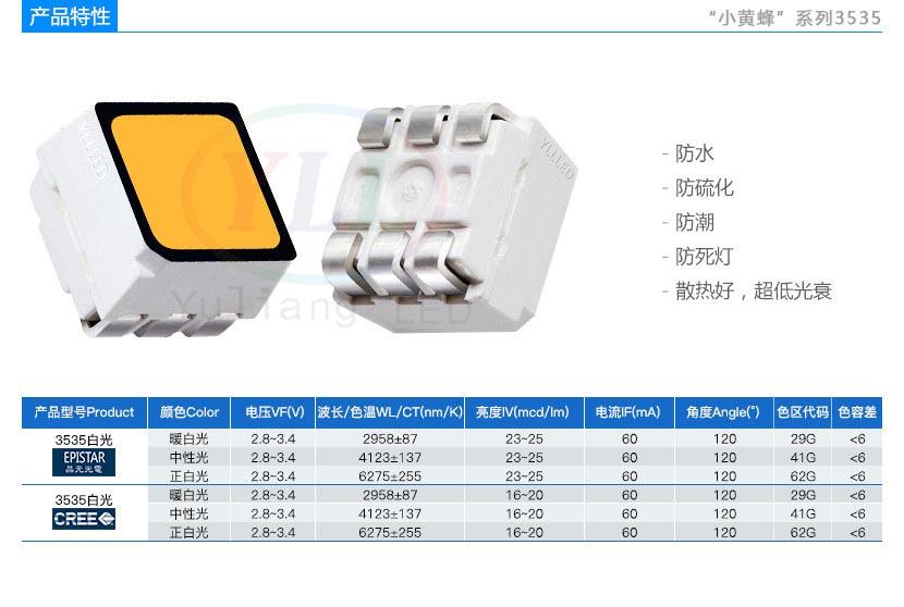 3535白光led产品特性