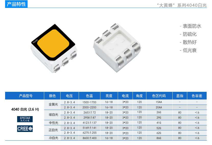 4040白光led灯珠产品特性
