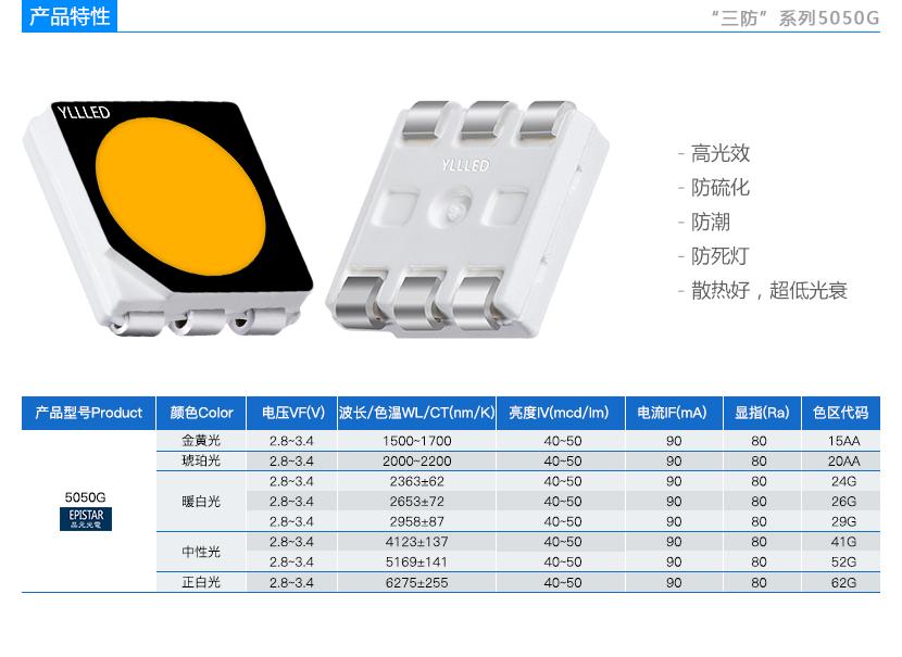 三防系列5050G白光led特性