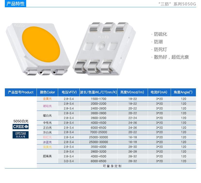 5050三防系列白光led特性